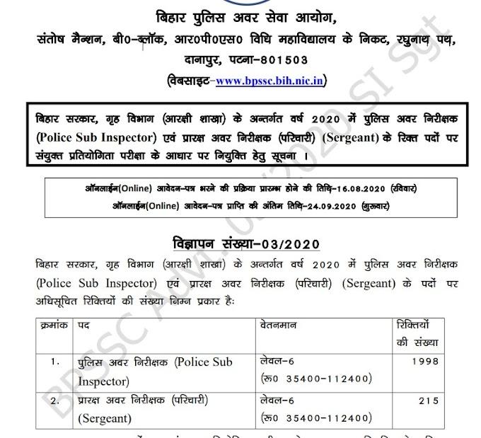 Bihar Police SI and Sergeant Vacancy 2020