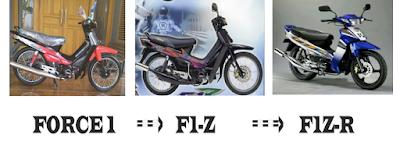 MENGENANG MOTOR YAMAHA FIZR ( LEGEND )