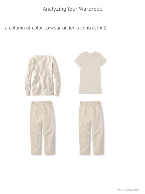 evaluating a wardrobe for the presence of a solid inner core of garments