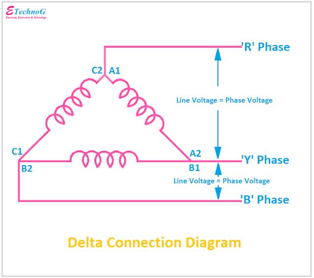 Delta Connection Diagram, Three Phase Delta Connection, diagram of delta connection