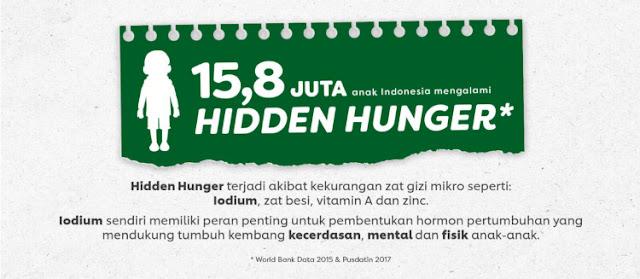 permasalahan hidden hunger kelaparan tersembunyi di indonesia