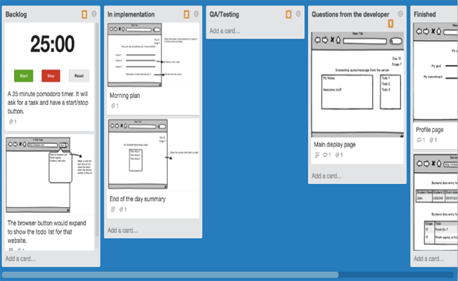 How to do things with Trello