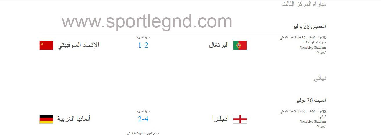نتائج كأس العالم 1966