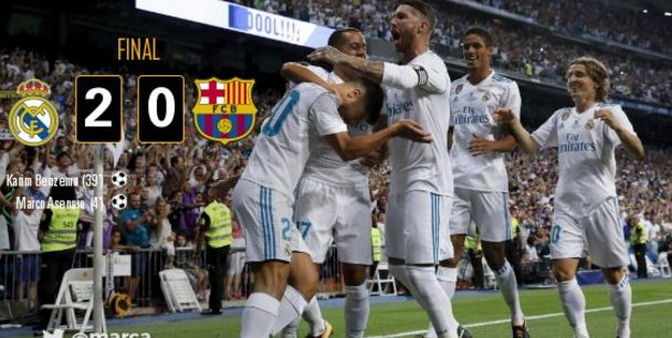 Real Madrid vs Barcelona 2-0 Video Gol & Highlights