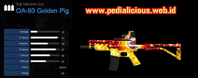 Detail Statistik OA-93 Golden Pig
