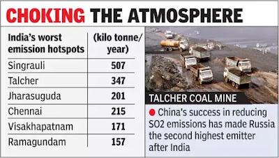 indian sulpher dioxide hotspot chart