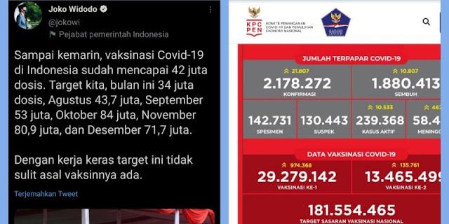 Data Vaksinasi Beda, Syahrial Nasution: Jadi Ingat Gelar Jokowi The King Of Lip Servive
