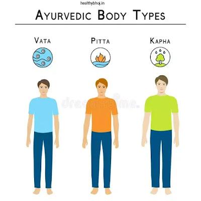Ayurveda body type