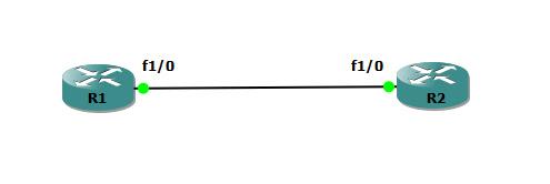 RIPv2 Authentication Plain Text