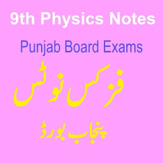 All Chapter Wise 9th Class Physics Notes