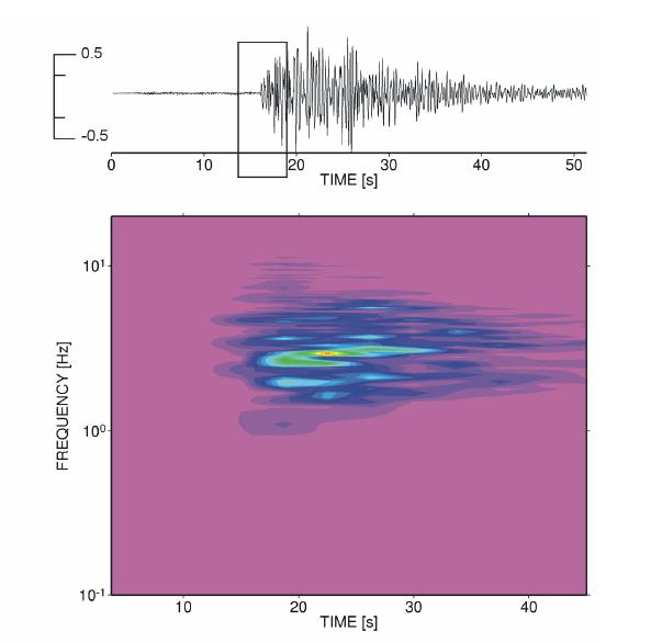 gempa vulkanik dangkal