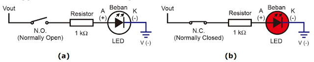 Pemasangan beban pada kondisi aktif High Sensor Induktif jenis N.O.