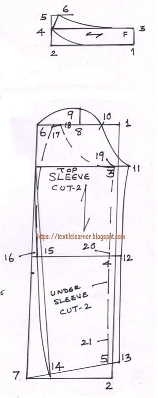 Sleeve part drafting chart of Sherwani