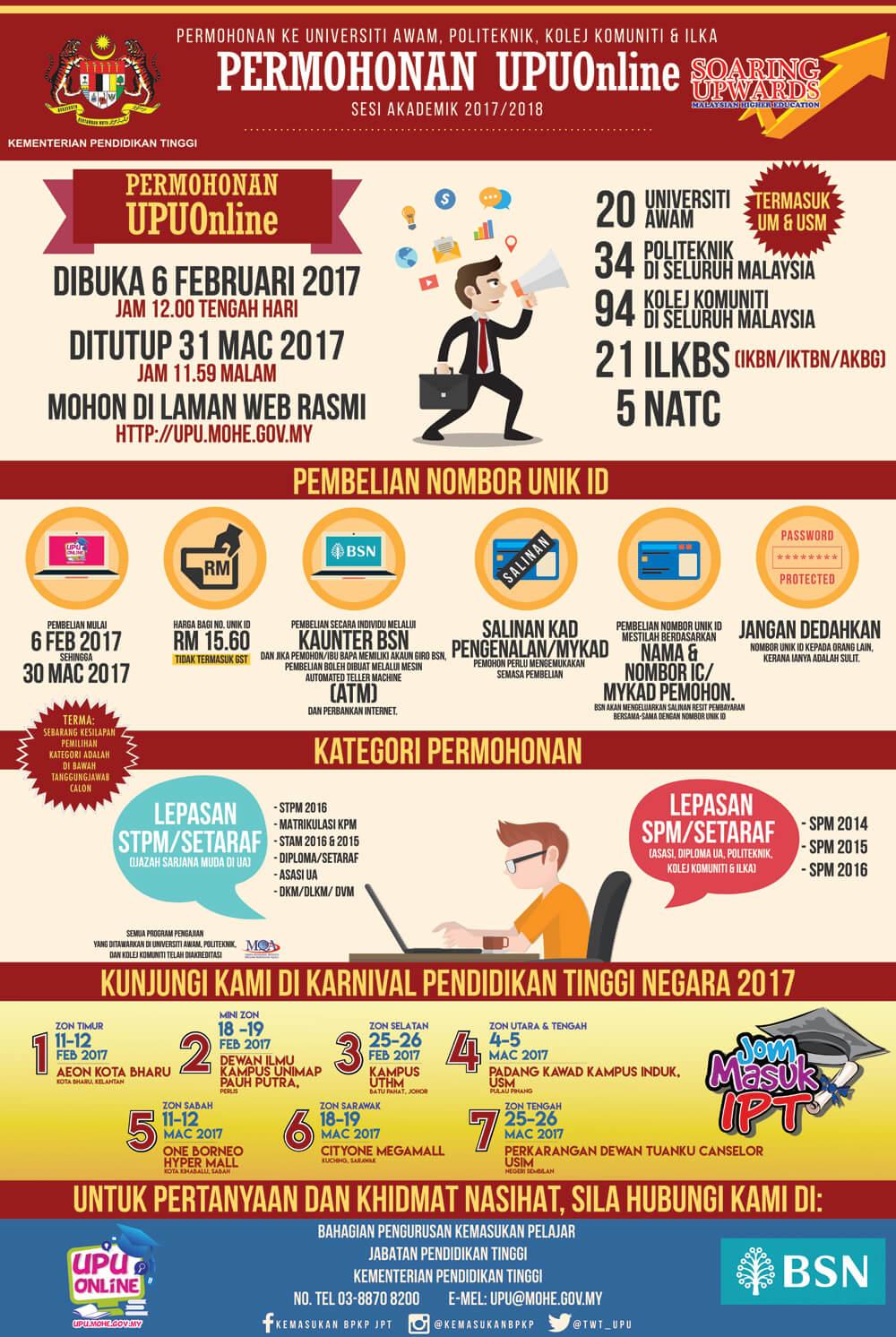 Infografik Permohonan Upu Online 2017 2018 Untuk Lepasan Spm Stpm I Am Pelajar