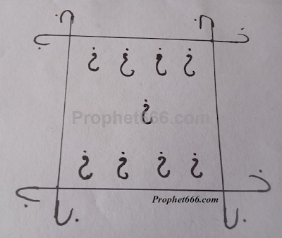 Yantra for Enemy Vashikaran or Destruction