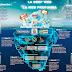 Amenazado el anonimato de la Deep Web: El Pentágono ya dispone de #Memex