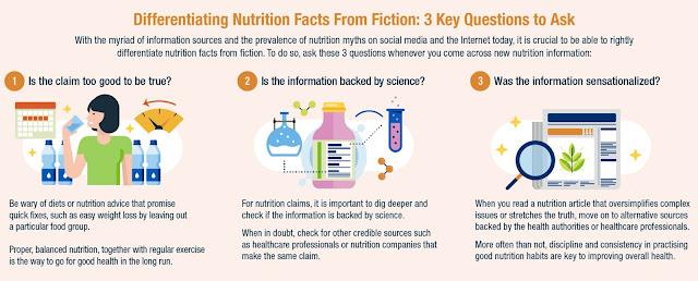 media-sosial-jadi-sumber-informasi-favorit-tentang-nutrisi-bagi-konsumen-asia-pasifik-namun-tak-mudah-menemukan-informasi-yang-akurat---