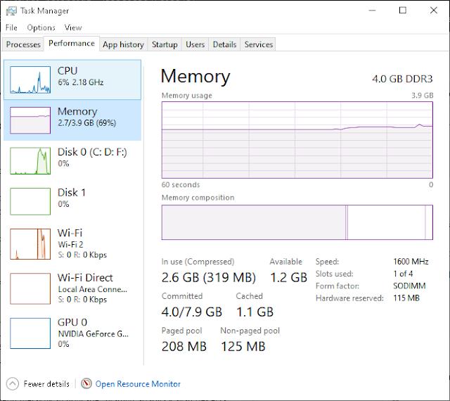 Apa Itu RAM? Apakah Sudah Saatnya Kalian Upgrade RAM?