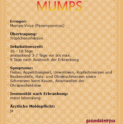 gesunde knirpse: Mumps