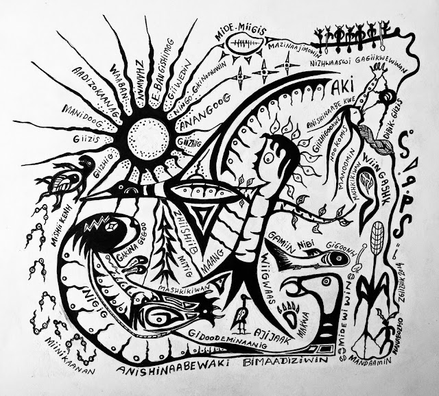 The traditional Ojibwe worldview pen and ink drawing by Anishinaabe Woodland artist Zhaawano-giizhik
