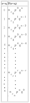 binomial-distribution-table