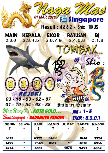 Syair Sgp45 Nagamas Senin 01 Maret 2021