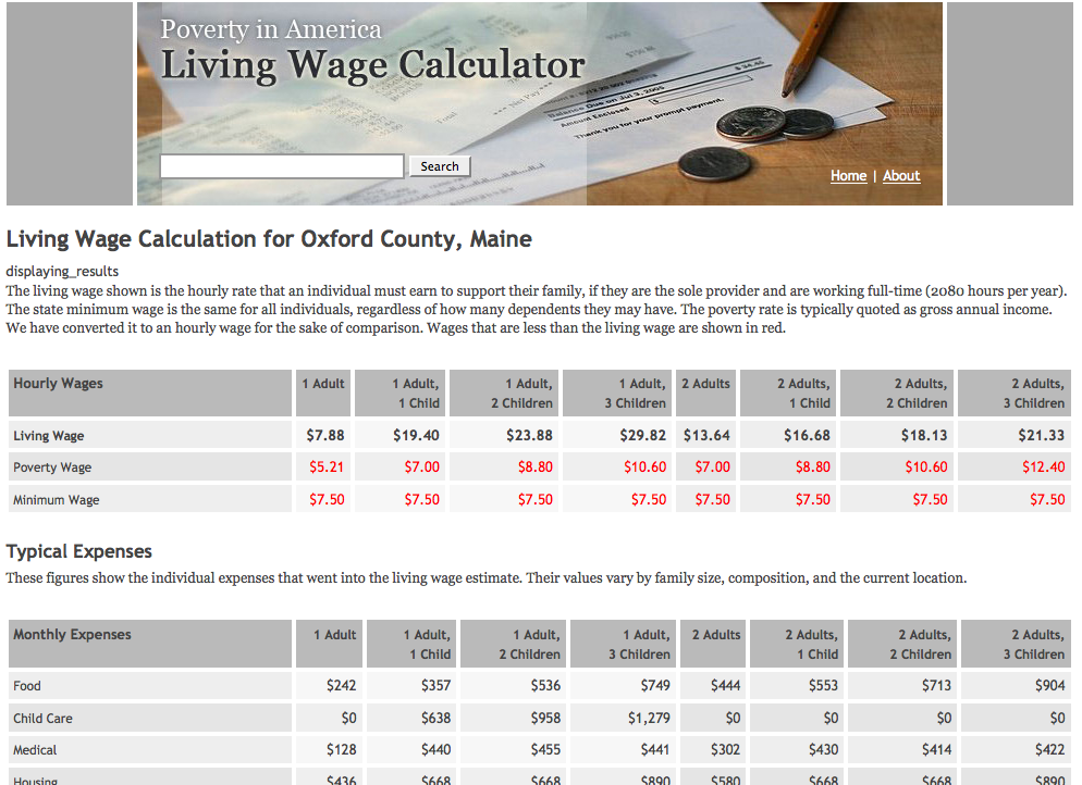 free technology for teachers poverty in america the living wage