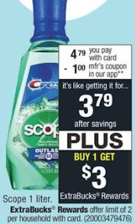 free Crest Scope Mouthwash