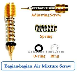 komponen-bagian-air-mixture-screw-sekrup-pengatur-udara