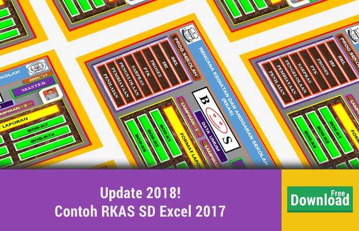 Contoh RKAS SD Excel 2017