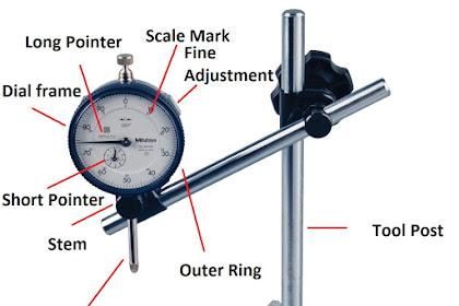 Dial Indicator atau Dial Gauge (Fungsi, Komponen, dan Cara Kerja)