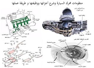 منظومات محرك السيارة وشرح أجزائها ووظيفتها و طريقة عملها pdf