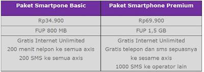 Smatrphone AXIS