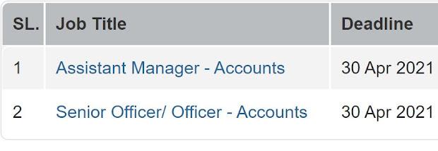 Sajeeb Group Job Circular 2021