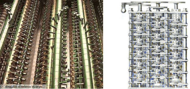 Máquina de diferenças de Charles Babbage, mecanismo