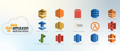 free online courses for AWS Solution Architect exam