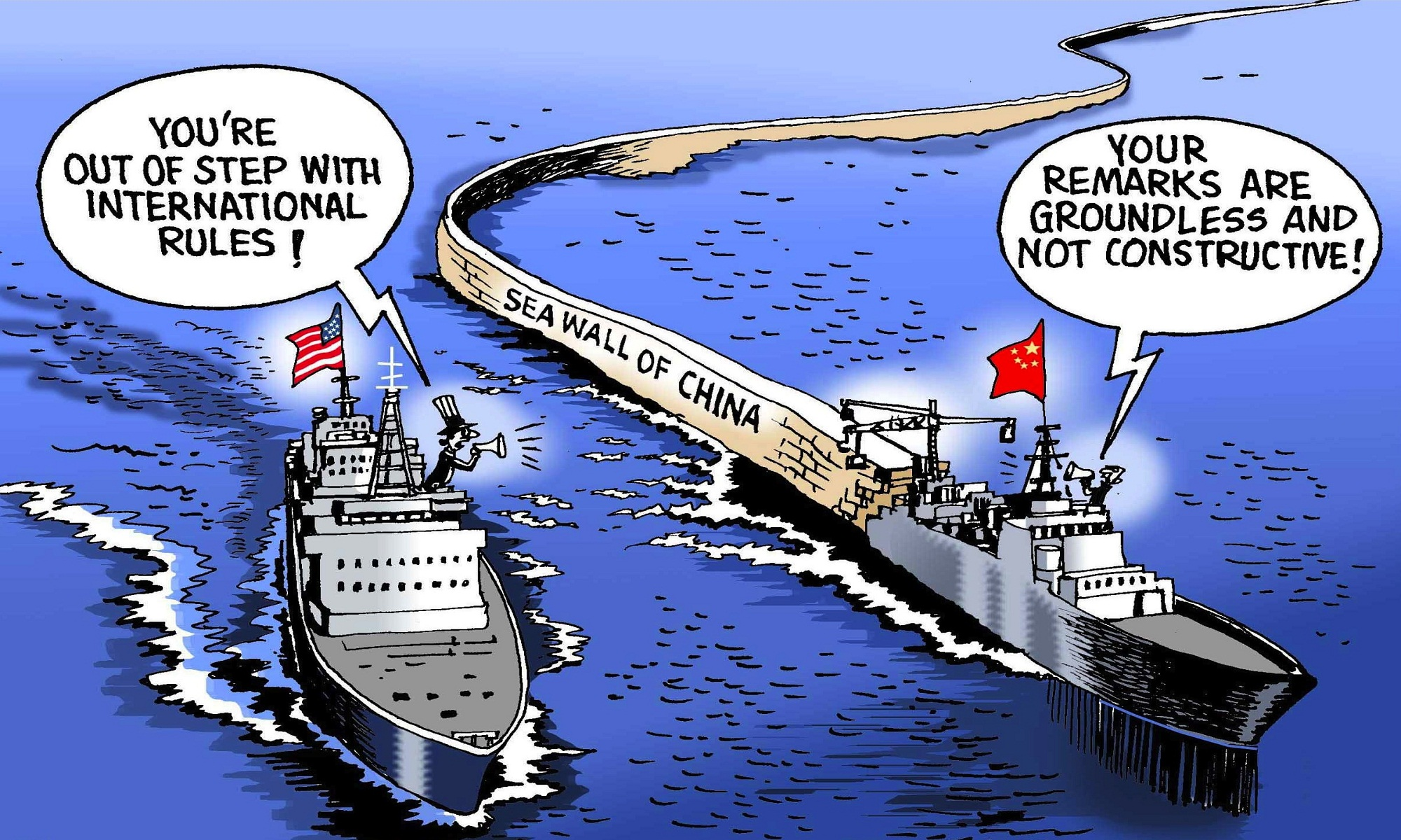 South China Sea could be a new Battleground ~ Microscopic Analysis