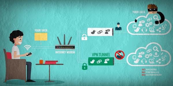 أفضل-برامج-VPN-مجانية
