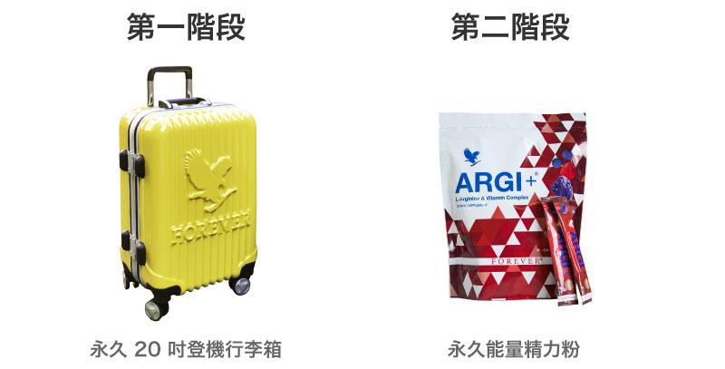 第一階段-永久20吋登機行李箱;第二階段-永久能量精力粉