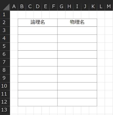 Excel 方眼紙