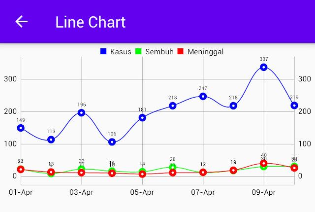 Custom ValueFormatter chart MPAndroidChart