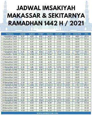 jadwal imsakiyah ramadhan 2021 makassar