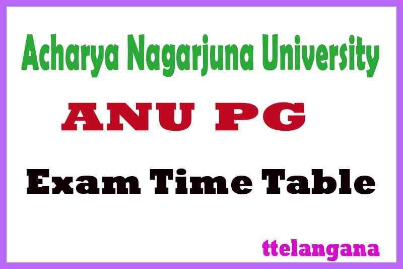 Acharya Nagarjuna University ANU PG Exam Time Table