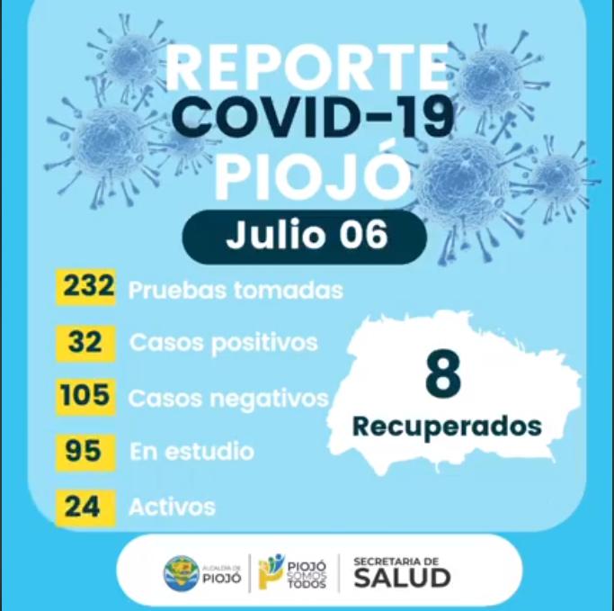 Tabla covid19 06 de julio para el municipio de Piojó