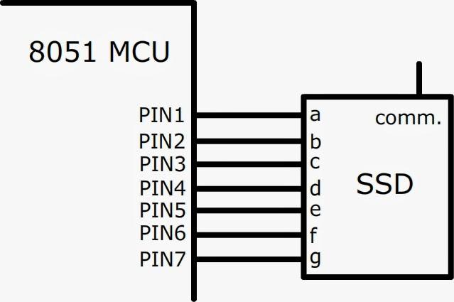 8051 Microcontroller: 8051 SEVEN SEGMENT DISPLAY (SSD