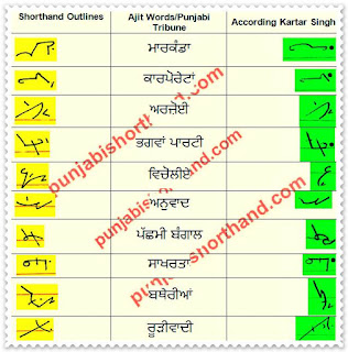 14-march-2021-ajit-tribune-shorthand-outlines