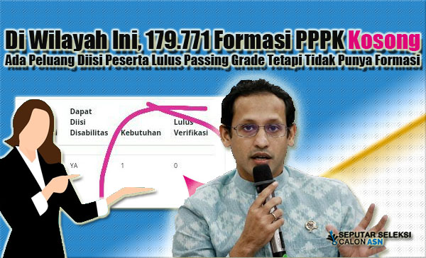 Di Wilayah Ini, 179.771 Formasi PPPK Kosong Tidak Ada Pelamar Ada Peluang Diisi Peserta Lulus Passing Grade Tetapi Tidak Punya Formasi