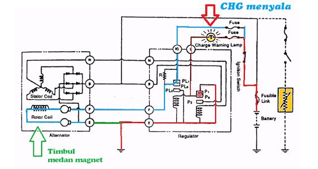 Cara kerja sistem pengisian pada saat kunci kontak ON mesin mati