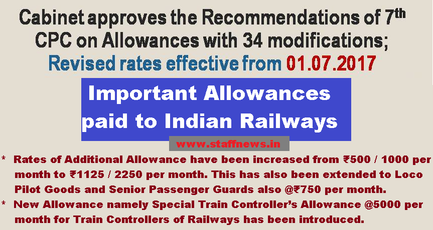 7th CPC: Cabinet Approval on Additional Allowance paid to Indian ...