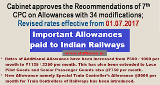 7th-cpc-cabinet-approval-Railways-additional-allowance-train-controller-allowance
